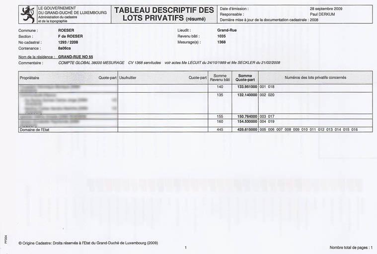 Fr De En Lu Xml Informations Generales Mots Cles Informations